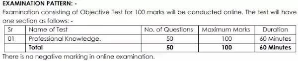 bank-of-maharashtra-specialist-officer-recruitment-2021-exam-pattern